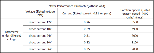 Motor performance parameter.png